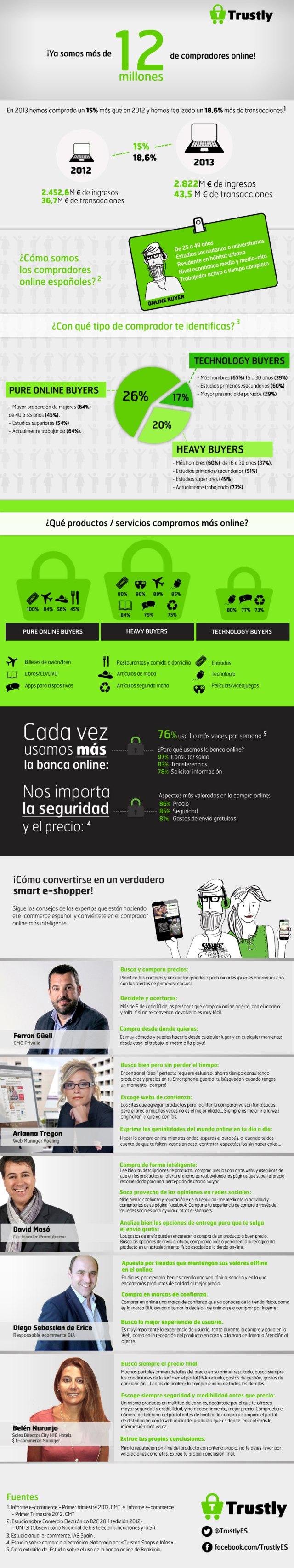 infografía-para-post