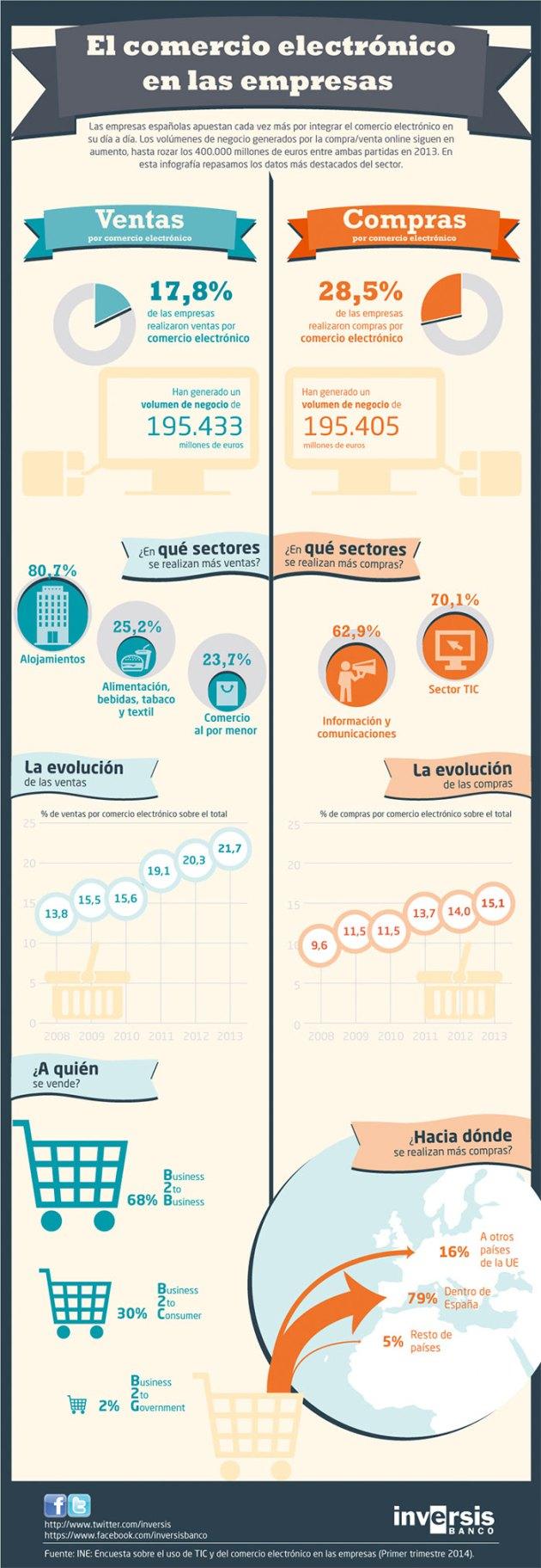 ecommerce-empresas-2014
