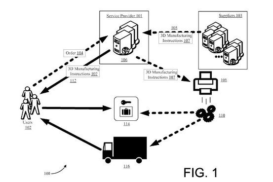 Amazon 3D