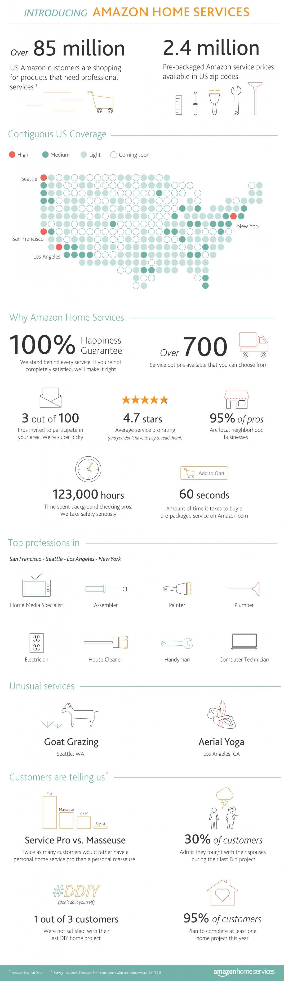 ahs_infographic_final