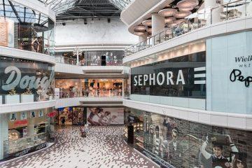 sector del retail en españa
