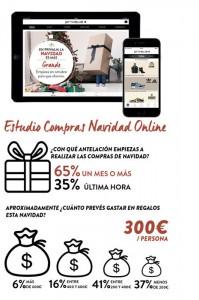 Infografía Privalia Regalos de Navidad 2015