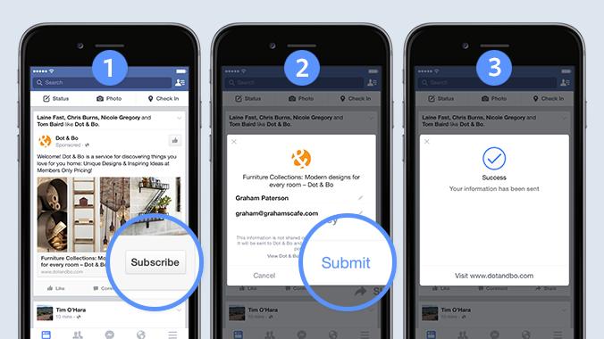 Lead Ads -Proceso Facebook Ads