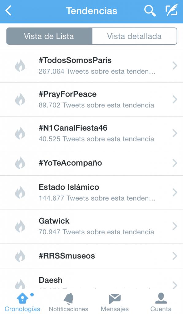 Tragedia en París - Twitter - Tendencias