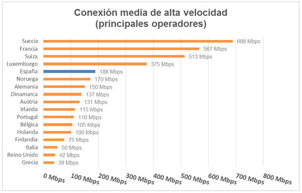 fibra optica comparaiso