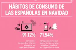 Birchbox.es: 9 de cada 10 mujeres españolas comprará online esta Navidad