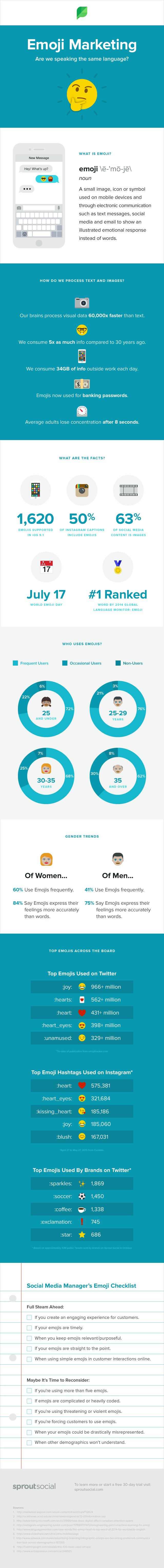 simbolos emoji infografia
