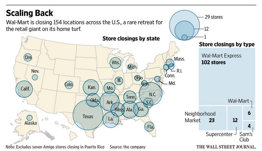 Mapa de tiendas Wal-Mart que cierran en EEUU