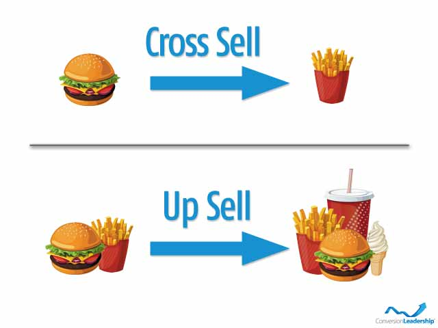 cross sell y up sell