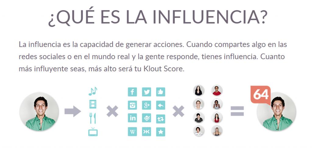 Medir en redes sociales - Klout Score
