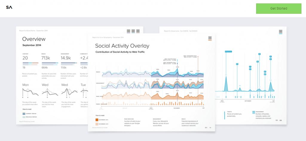 Medir en redes sociales - SumAll