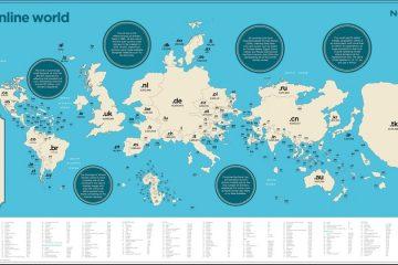 mapa de los dominios web