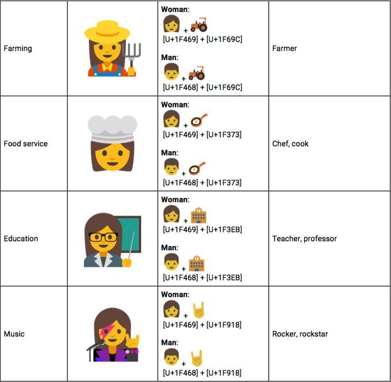 emojis femeninos de Google 3