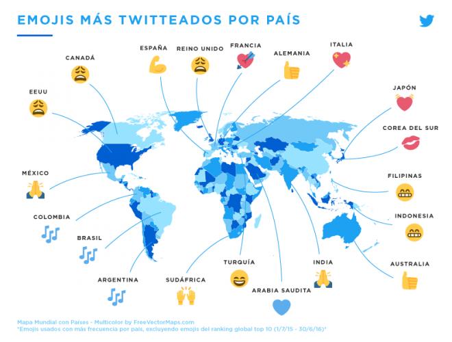 emoji más utilizados en Twitter