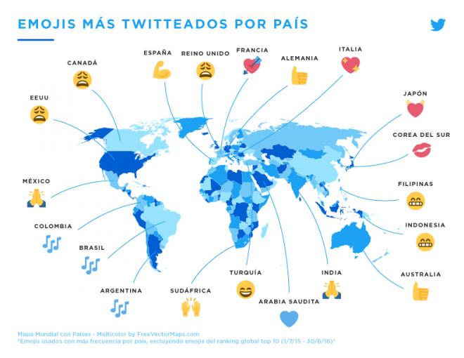 emoji mas tuiteado segun pais