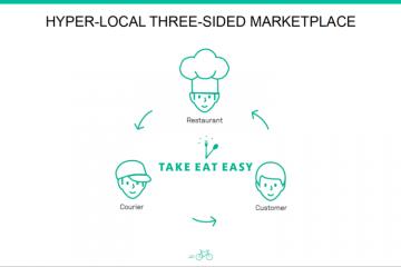 startup take eat easy