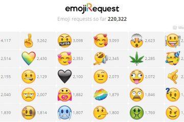 votar por nuevos emojis emoji request