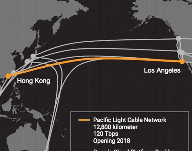 cable-submarino-ultrarrapido