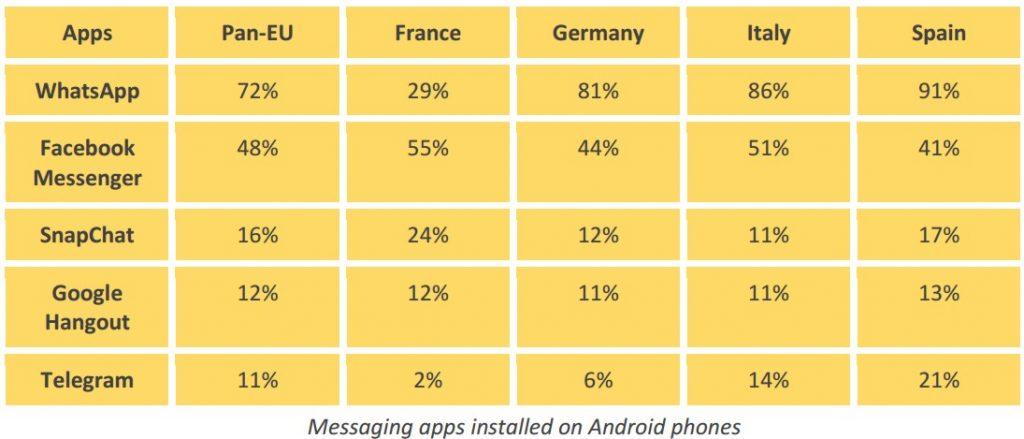 aplicaciones-preinstaladas-android-interior-mensajeria