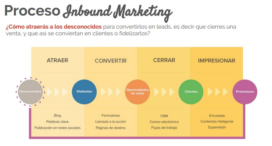 inbound-marketing-5