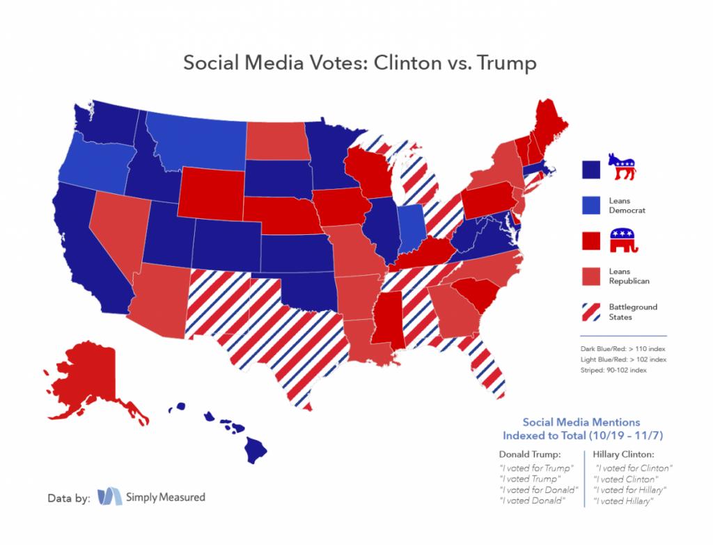 social-media-votes-1