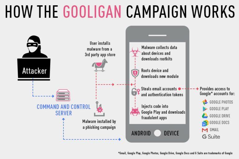 gooligan1