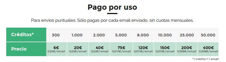 pago-por-uso-acrelia-news