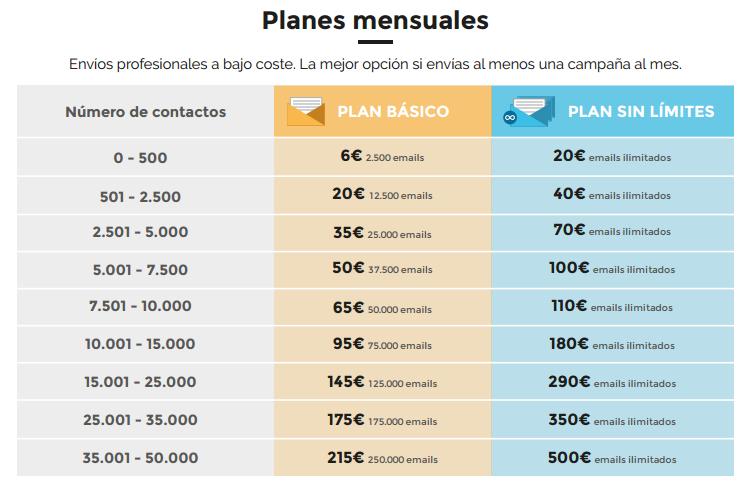 planes-mensuales-acrelia