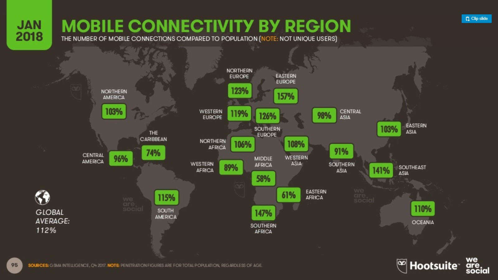 Móviles conectados a internet 4