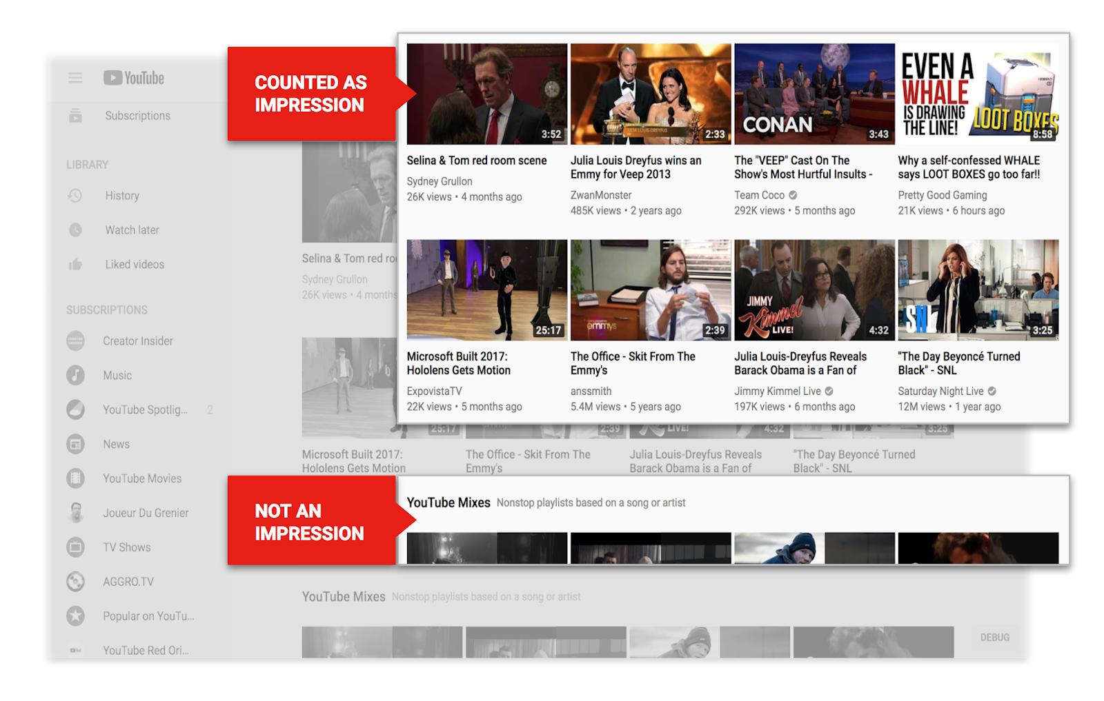 Youtube studio impressions 2