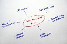 Cómo crear el perfecto CV de un experto en marketing digital