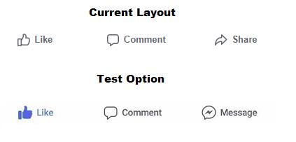 botón de Compartir en Facebook
