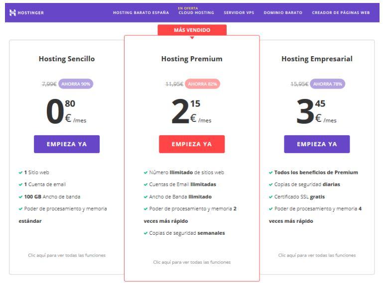hosting-compartido