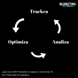 track analize y optimize - que es el cro