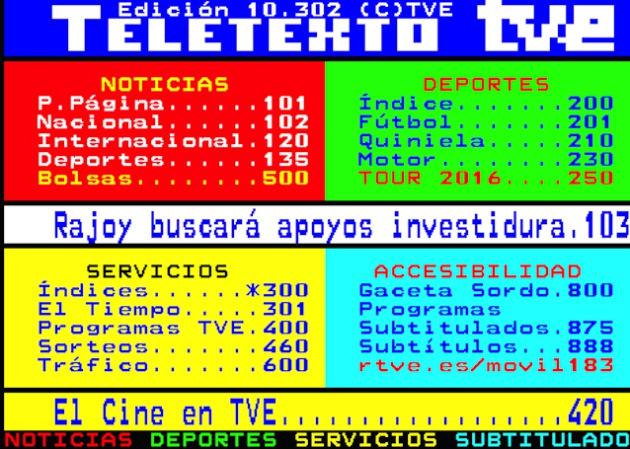 Diseño y apariencia del Teletexto en España