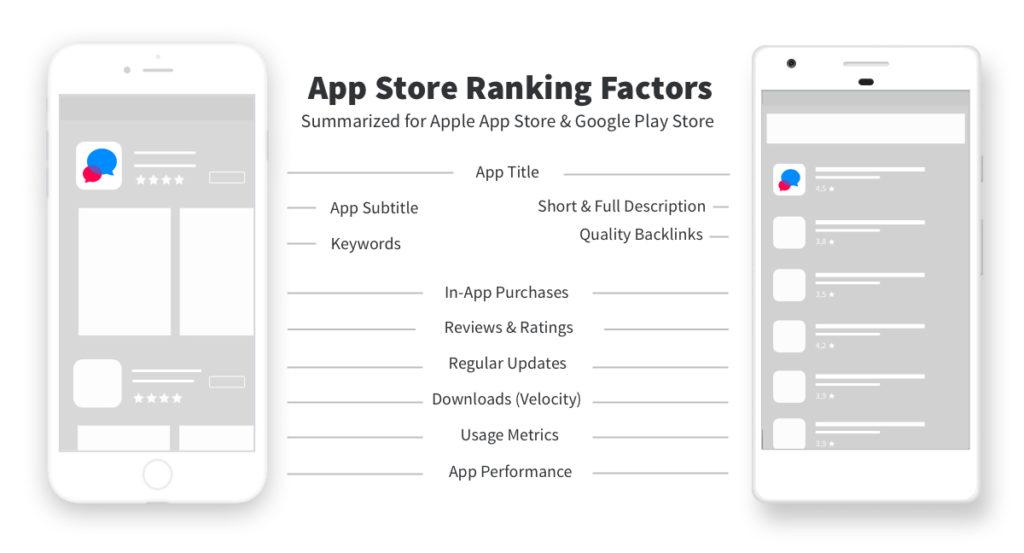 ASO ranking factors