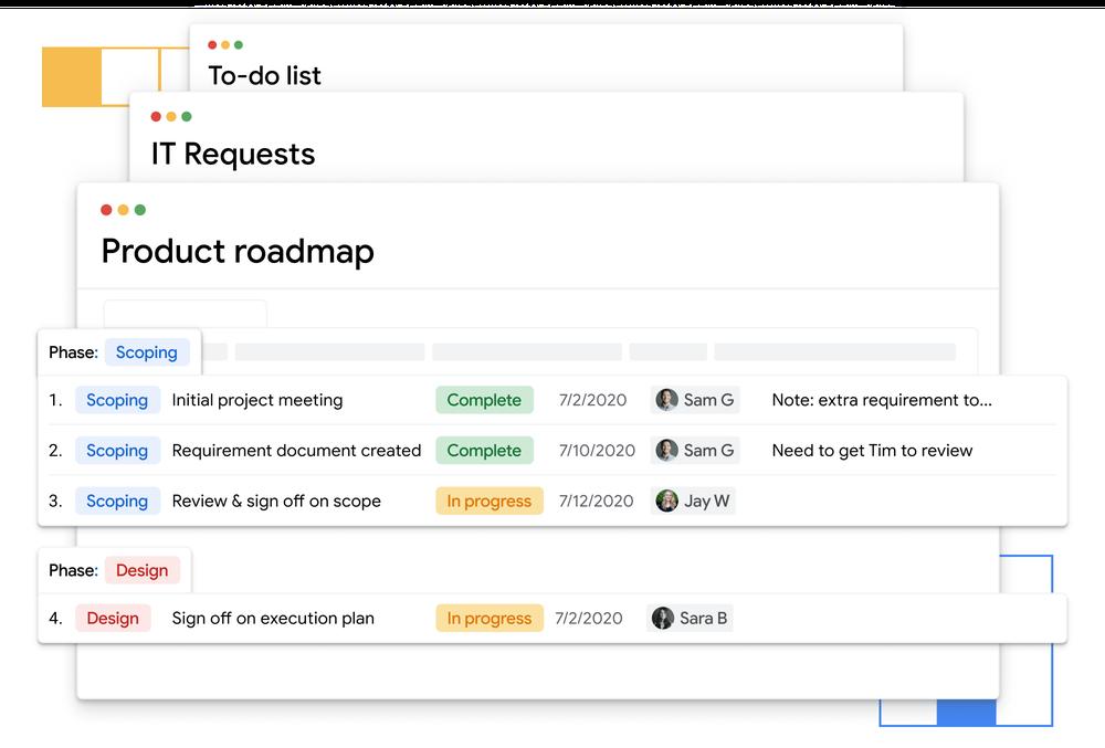 Así es Google Tables, la nueva herramienta de gestión de tareas