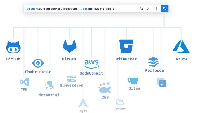 Sourcegraph code search